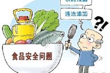 农药残留监测